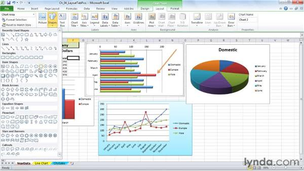 Adding shapes and arrows : Excel 2010: Charts in Depth