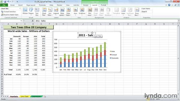 Adding, editing, and removing chart titles: Excel 2010: Charts in Depth