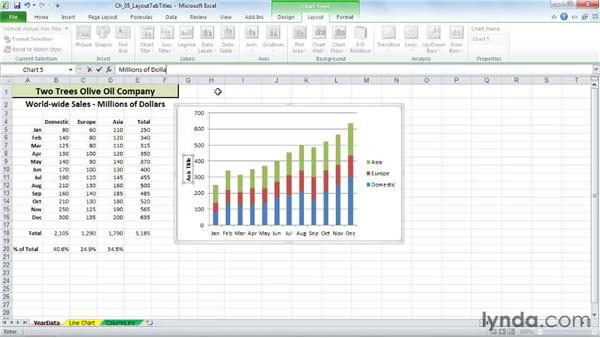 Adding horizontal and vertical titles: Excel 2010: Charts in Depth