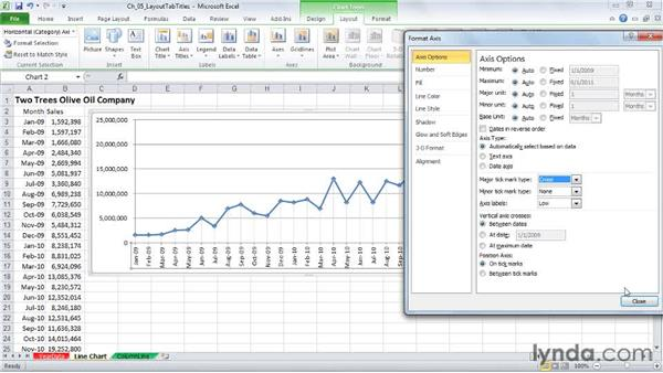 Specifying the position of tick marks and axis labels: Excel 2010: Charts in Depth