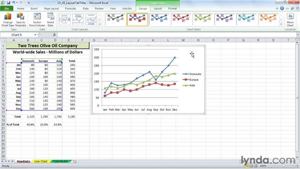 Adding and editing data labels: Excel 2010: Charts in Depth