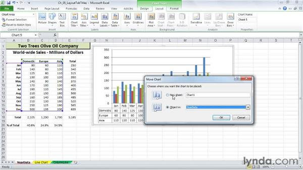 Showing the source of a chart's data: Excel 2010: Charts in Depth
