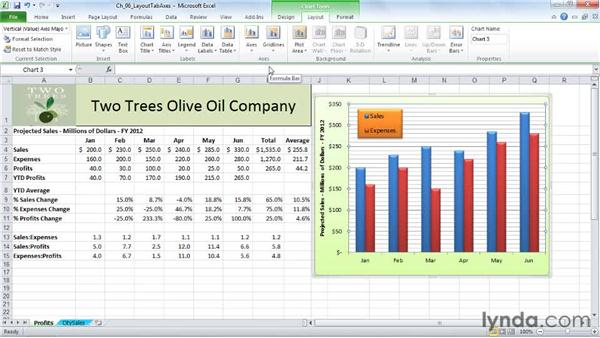 Working with gridlines: Excel 2010: Charts in Depth