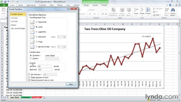 Analyzing existing and future data with trendlines: Excel 2010: Charts in Depth