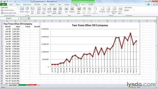 Adding drop lines : Excel 2010: Charts in Depth