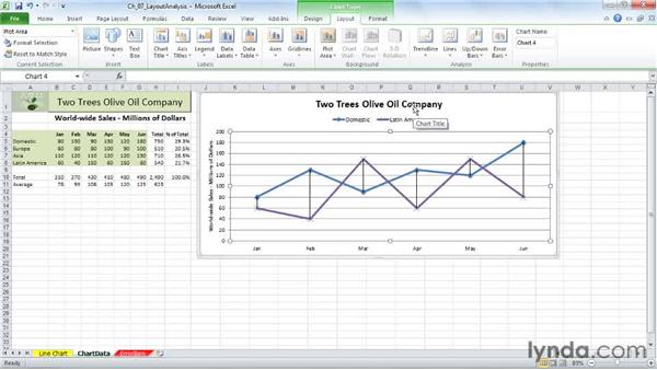 Adding high-low lines and up-down bars: Excel 2010: Charts in Depth