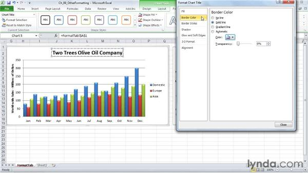 Formatting lines and borders: Excel 2010: Charts in Depth