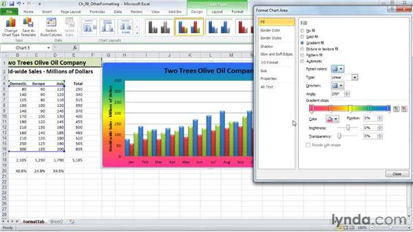 Filling an area with a color gradient: Excel 2010: Charts in Depth