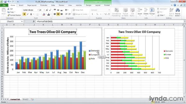 Working with chart text: Excel 2010: Charts in Depth