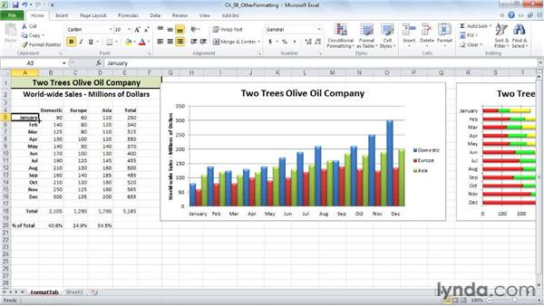 Changing the rotation of chart text: Excel 2010: Charts in Depth