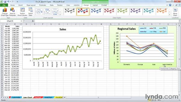 Using line charts: Excel 2010: Charts in Depth