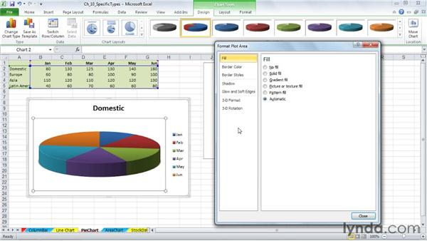 Using pie charts: Excel 2010: Charts in Depth