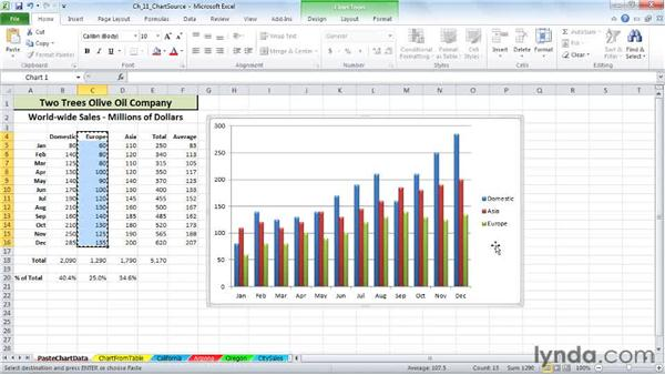 Pasting new data into a chart: Excel 2010: Charts in Depth