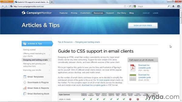 Finding Acid tests and compatibility checklists: Effective HTML Email and Newsletters