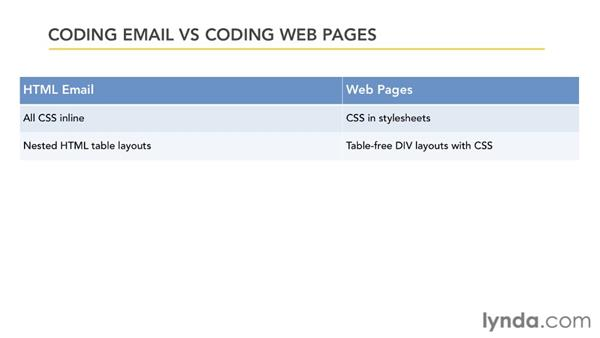 Coding email versus coding web pages: Effective HTML Email and Newsletters