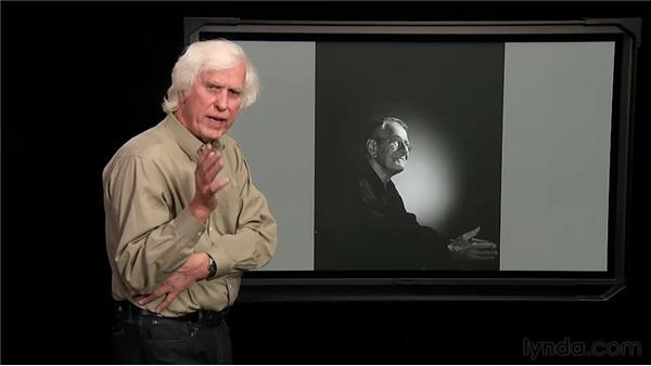 Profile portrait critique: Douglas Kirkland on Photography: Shooting with a Medium-Format Camera