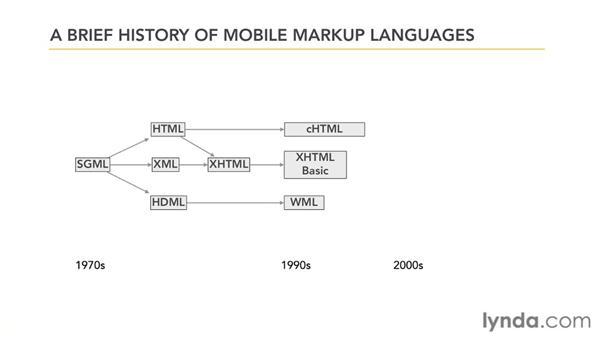 Reviewing mobile markup languages: Mobile Web Design & Development Fundamentals