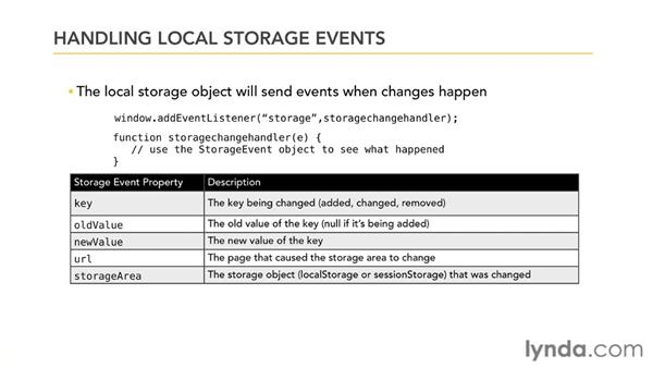 Caching information with local storage: Mobile Web Design & Development Fundamentals