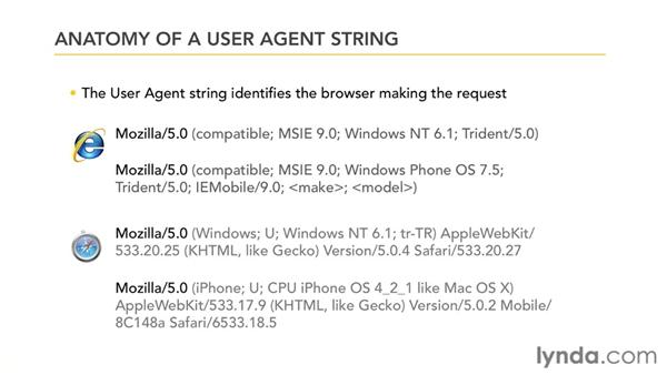 Understanding user agent detection: Mobile Web Design & Development Fundamentals
