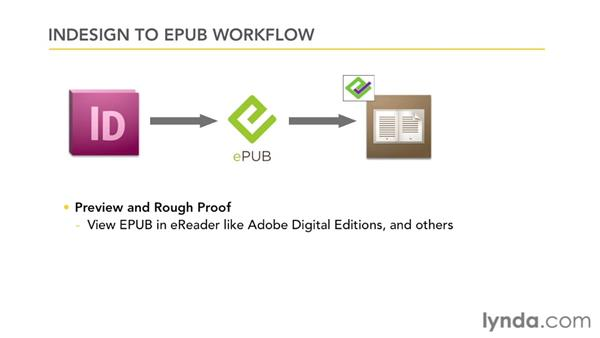 How does an INDD file become an EPUB file?: InDesign CS5.5 to EPUB, Kindle, and iPad