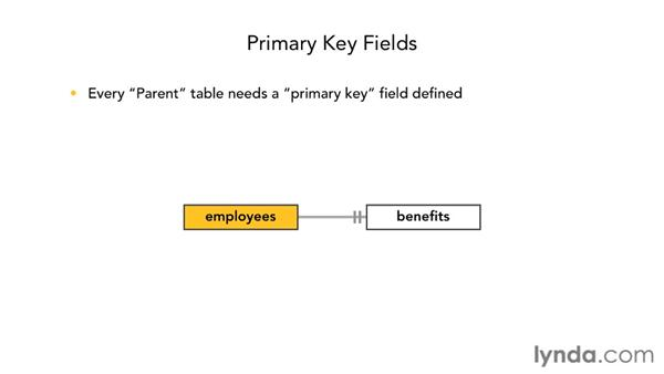 Using primary and foreign key fields: Relational Database Design with FileMaker Pro