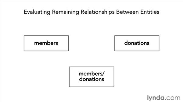 Donations example: Relational Database Design with FileMaker Pro