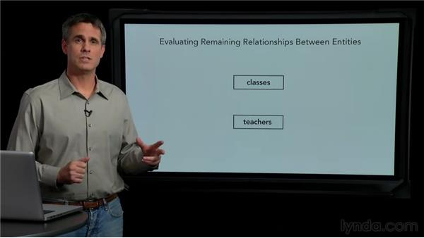 Class enrollment example: Relational Database Design with FileMaker Pro