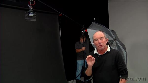 Setting the stage: Shooting with Wireless Flash: Studio Portraits