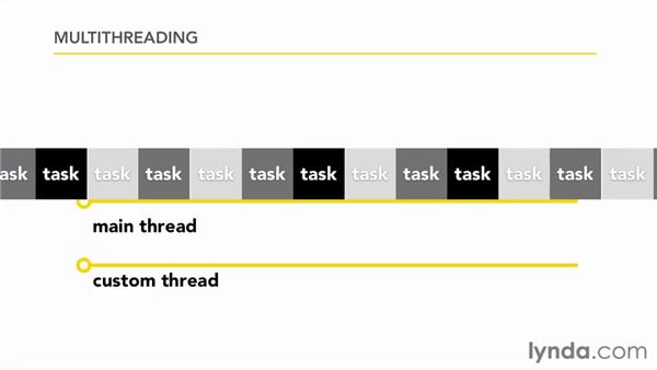 Introduction to multithreading: Foundations of Programming: Fundamentals