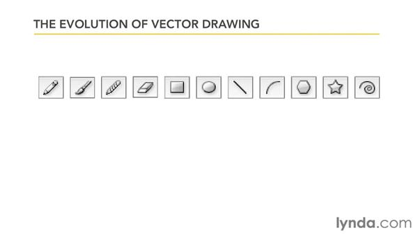 The evolution of vector drawing: Illustrator Insider Training: Drawing without the Pen Tool