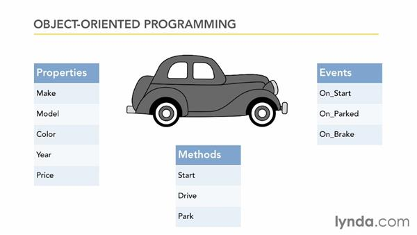 Introducing object-oriented programming: Up and Running with VBA in Access