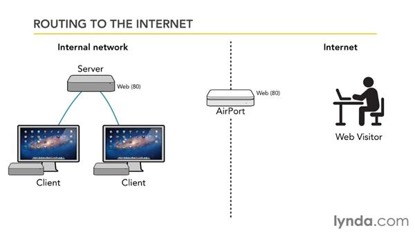 Introducing port forwarding on the router: Mac OS X Lion Server Essential Training