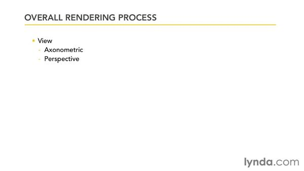 What you need to know before taking this course: Rendering with Revit Architecture 2012
