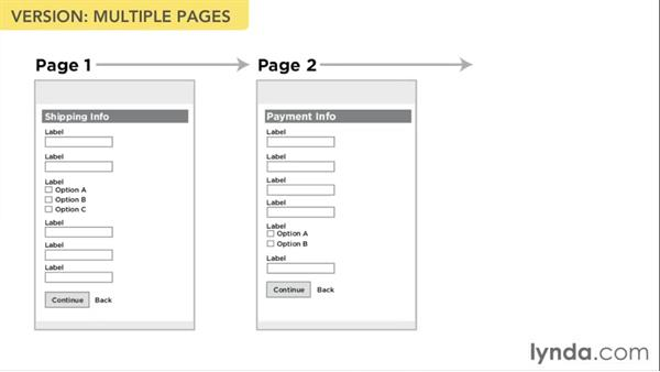 Welcome: Web Form Design Best Practices