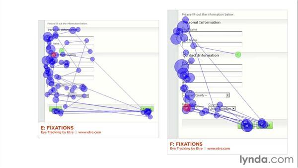 Actions: Web Form Design Best Practices