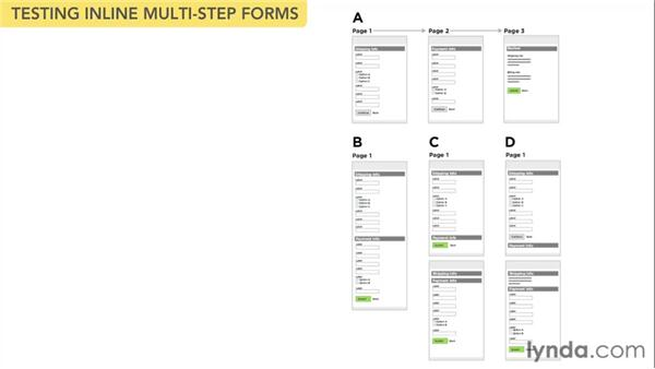 Dynamic inline forms: Web Form Design Best Practices