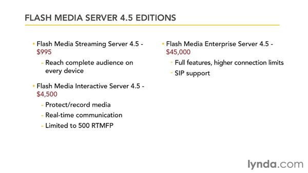 What is Flash Media Server and why use it?: Up and Running with Flash Media Server 4.5