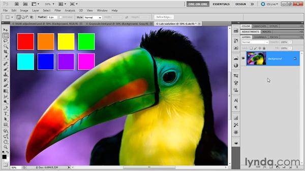 The other three-channel mode: Lab: Photoshop Masking and Compositing: Fundamentals