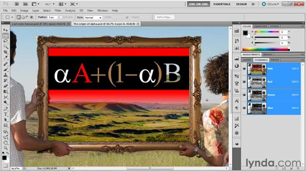 The origins of the alpha channel: Photoshop Masking and Compositing: Fundamentals