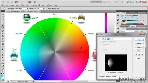 Primary colors and luminance ranges: Photoshop Masking and Compositing: Fundamentals