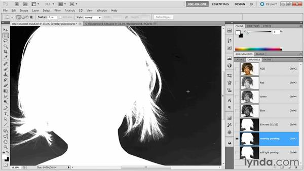 Painting with the Overlay mode: Photoshop Masking and Compositing: Fundamentals