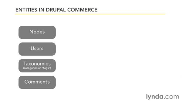 Understanding products and other entities: Create Your First Online Store with Drupal Commerce