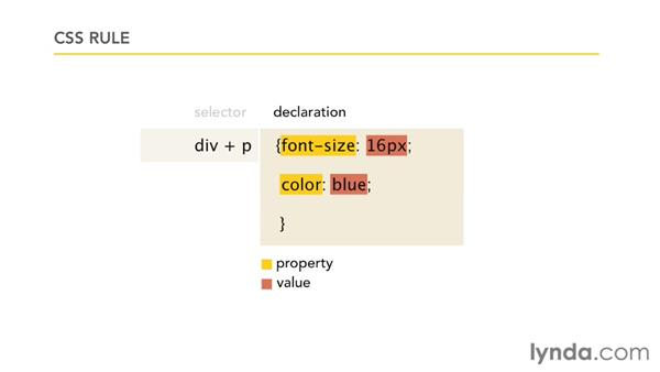 CSS syntax: CSS: Core Concepts
