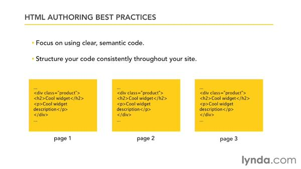 Structuring HTML correctly: CSS: Core Concepts