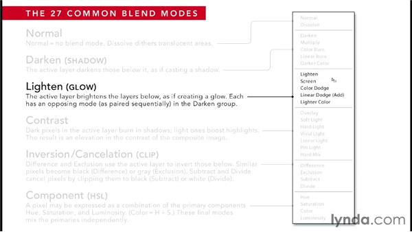 27 blend modes, 6 groups: Photoshop Masking and Compositing: Advanced Blending