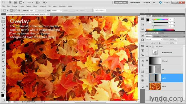 Overlay, Soft Light, and Hard Light: Photoshop Masking and Compositing: Advanced Blending