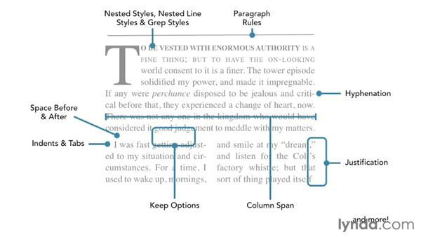 Paragraph styles vs. characters styles: InDesign Styles in Depth