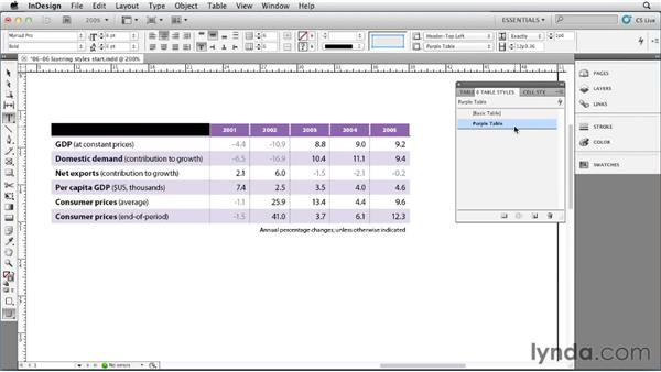Layering cell styles onto styled tables: InDesign Styles in Depth
