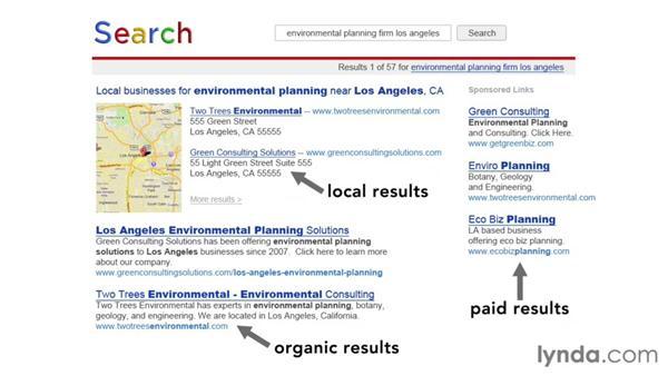 Local search: Online Marketing Basics