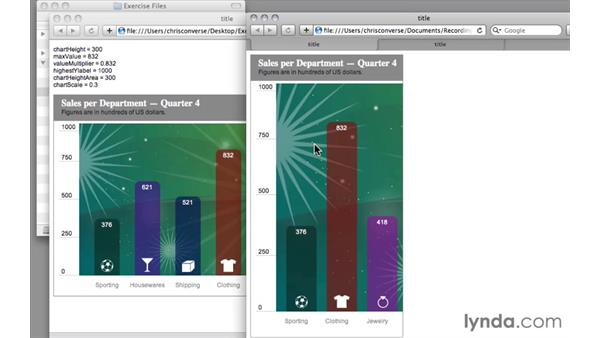 Previewing the final project: Create an Animated Bar Chart with jQuery